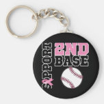 Support 2nd Base Sporty Breast Cancer