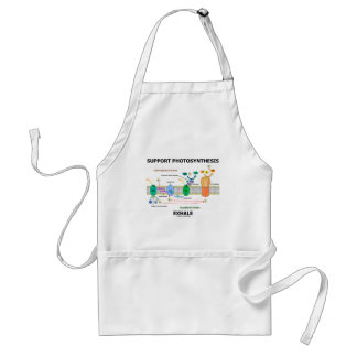 Support Photosynthesis Exhale (Biochemistry Humor) Standard Apron