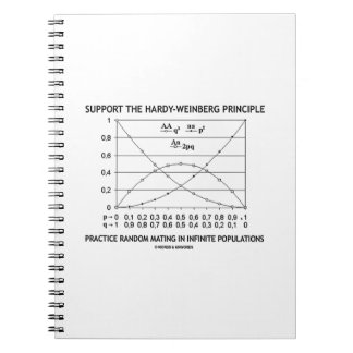 Support The Hardy-Weinberg Principle Practice Spiral Note Book