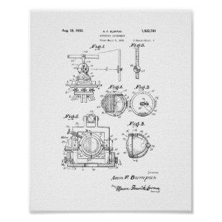 Surveying Instrument Patent Poster