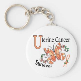 Survivor 6 Uterine Cancer Key Chain