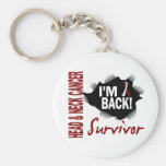 Survivor 7 Head Neck Cancer Basic Round Button Key Ring