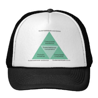 sustainable environmental tripod cap
