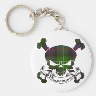 Sutherland Tartan Skull Keychain