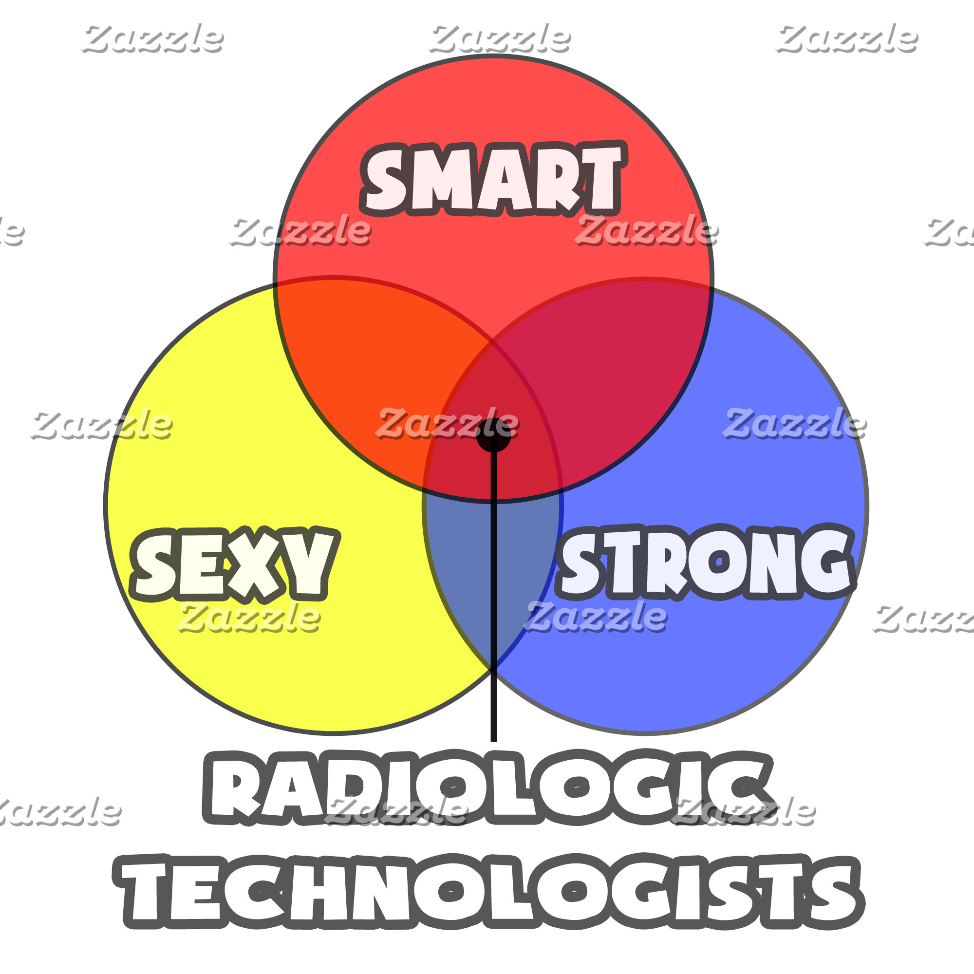 Venn Diagram .. Radiologic Technologists