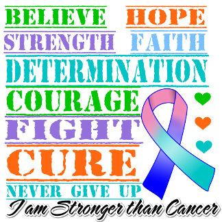 Thyroid Cancer Believe Strength Determination