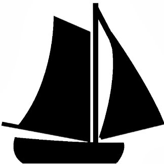 Boating Sports