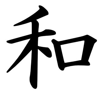 Kanji Character for Peace