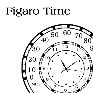 Figaro Speedo, Clocks and Watches