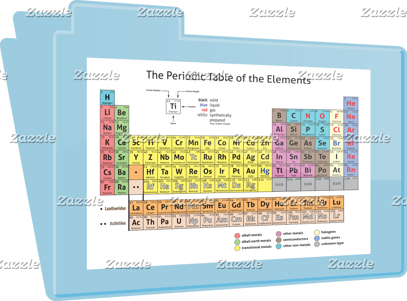 The Periodic Table of the Elements Collection