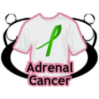 Adrenal Cancer