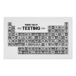 Periodic Table of Texting (b&w) Poster