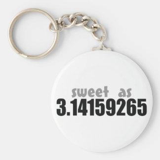 Sweet as Pi Key Ring