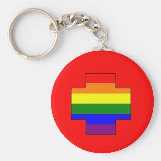 Swiss GLBT Pride Keychains