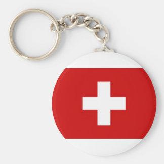 Switzerland Civil Ensign Key Ring