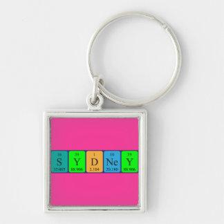Sydney periodic table name keyring