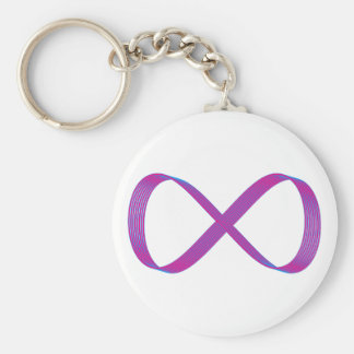 Symbol infinity infinity key ring
