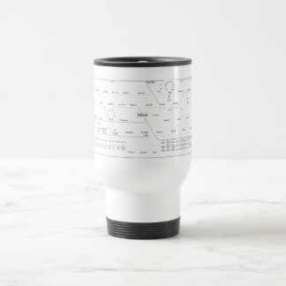 Synth Love Coffee Mug