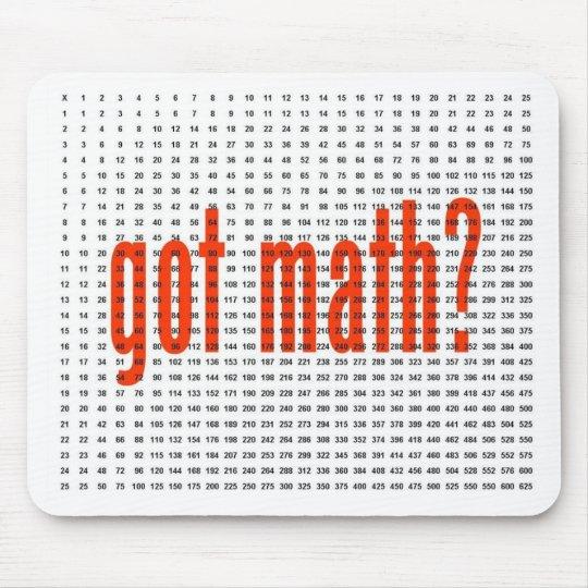 Tabla de Multiplicar 25 X 25 PLAIN FIRME Mouse Mat