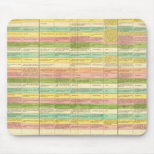 Table compares the Constitutions of the US Mouse Mat