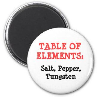TABLE OF ELEMENTS:, Salt, Pepper, Tungsten 6 Cm Round Magnet