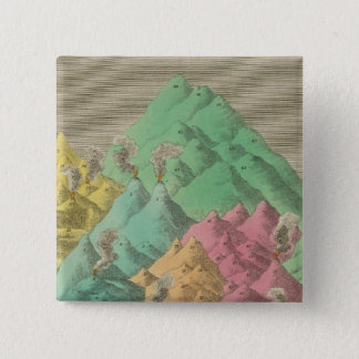 Table of the Comparative Heights 15 Cm Square Badge