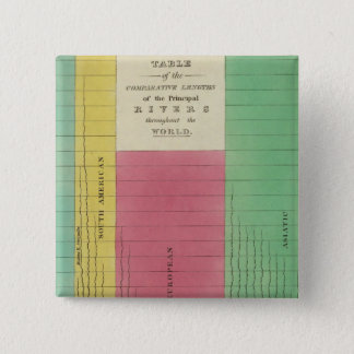 Table of the Comparative Lengths 15 Cm Square Badge