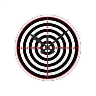 Target Wallclocks