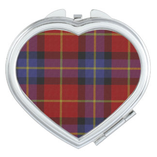 Tartan pattern travel mirror