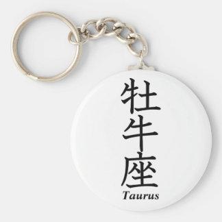 Taurus Basic Round Button Key Ring