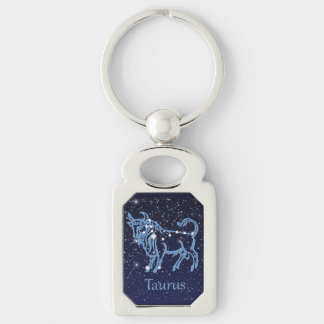 Taurus Constellation & Zodiac Sign with Stars Key Ring