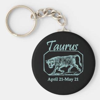 Taurus Teal Basic Round Button Key Ring