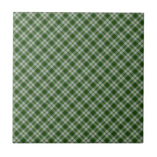 Taylor Clan Tartan Designed Print Tile