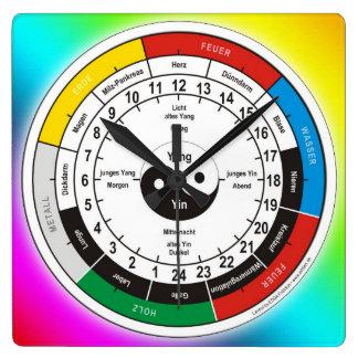 TCM Organuhr / organ clock