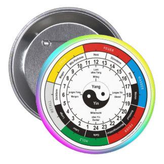 TCM Organuhr / organ clock 7.5 Cm Round Badge