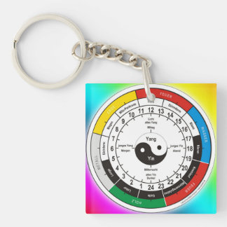 TCM Organuhr / organ clock Double-Sided Square Acrylic Key Ring