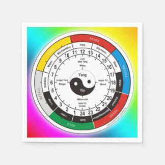 TCM Organuhr / organ clock Paper Napkin