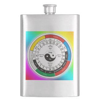 TCM Organuhr / organ clock Flasks