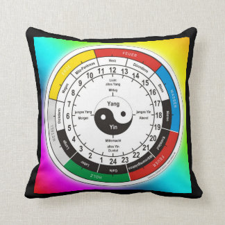 TCM Organuhr / organ clock Throw Cushion