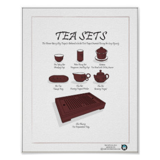 TEA SETS, CHINESE, 8X10 POSTER