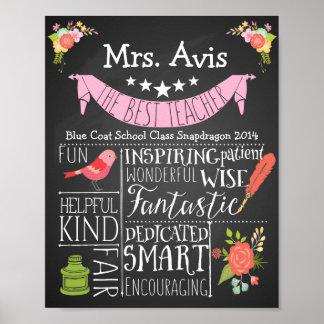 teacher appreciation chalkboard poster birds