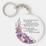 Teacher Appreciation Gift Basic Round Button Key Ring