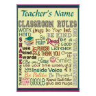 Teacher Class Room Rule Add Name Customise Poster