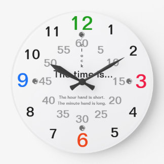 Teacher Parent Learning Clock
