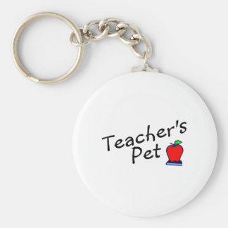 Teachers Pet Keychains