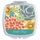 Teal Floral Garden Personalised Compact Mirror