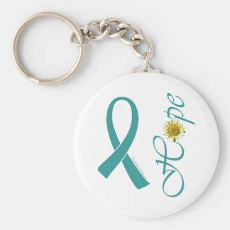 Teal Ribbon Hope Key Chain