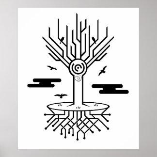 Techno Artwork Techno Art Prints Posters Amp More
