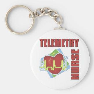 Telemetry Nurse Basic Round Button Key Ring