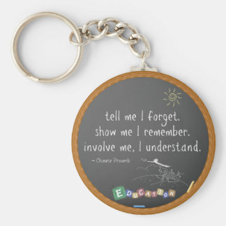 tell me I forget key-chain Basic Round Button Key Ring